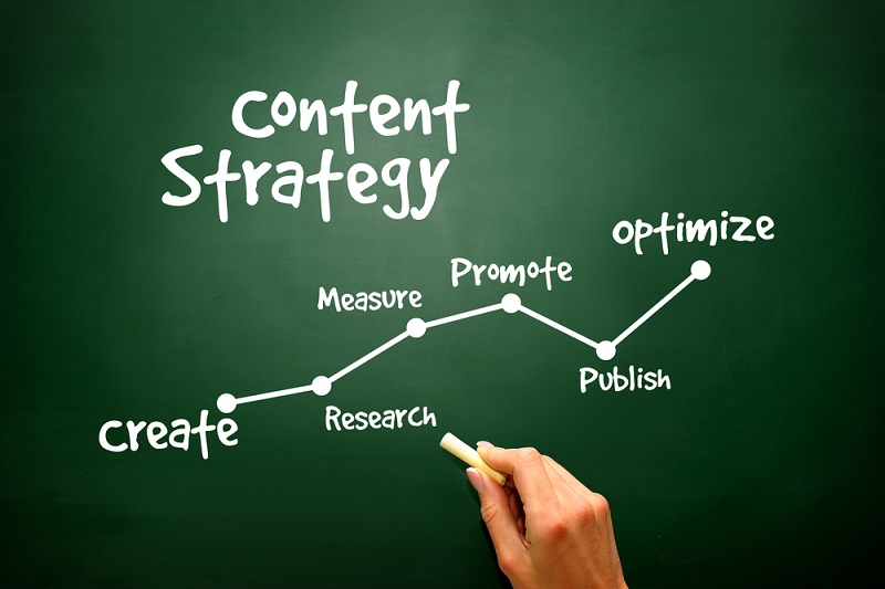5 Areas to Cover in Your Content Marketing Strategy