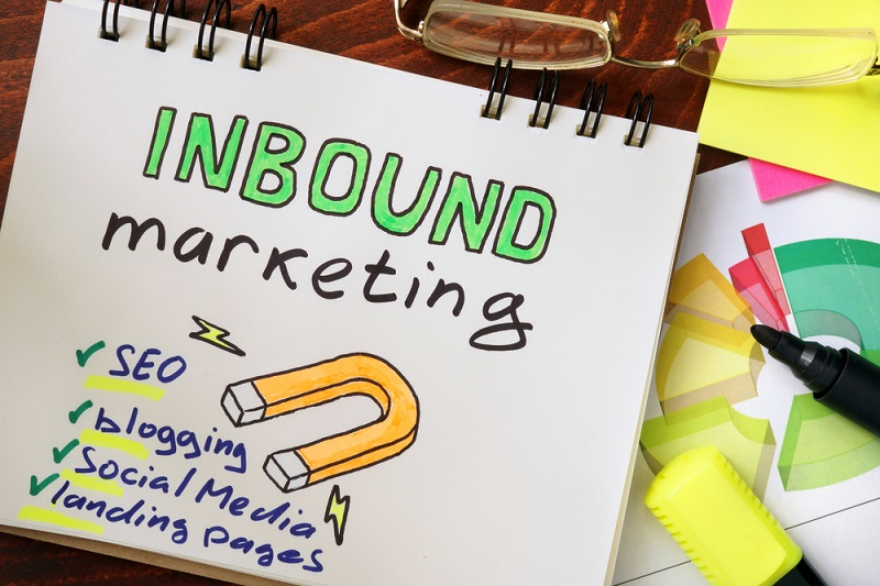 Inbound Marketing – Essential for Your Business