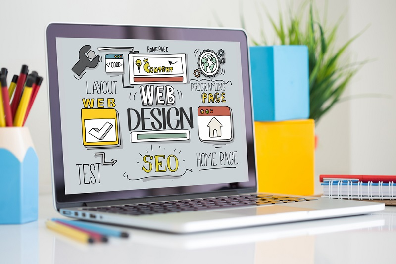 4 Essential Pages for Your Website